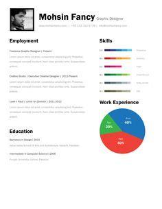 Good resume sample for fresh graduate
